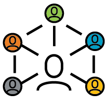Icon - Person in middle with bubbles of people who are connections