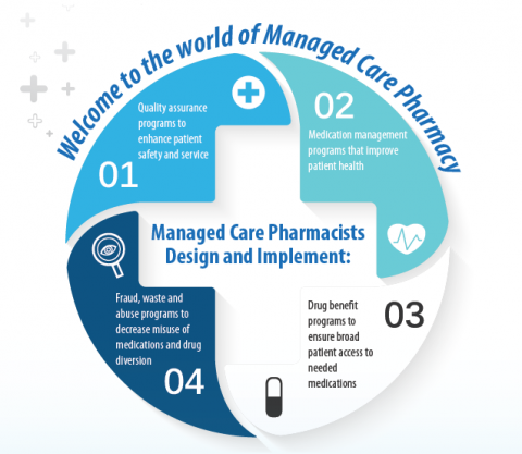 Managed Care Brochure PG2 Image